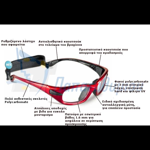 παπαευθυμίου οπτικά Αθλητικά Γυαλιά